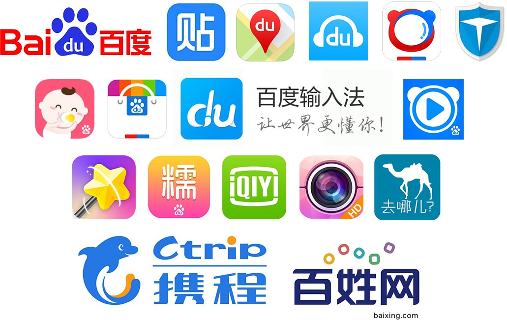 Baidu 百度 Group一覧